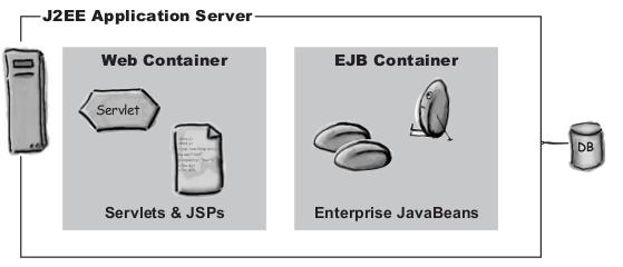 application-server