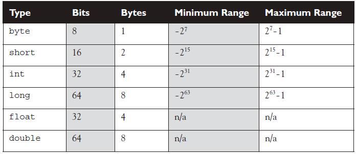 ranges-numeric-